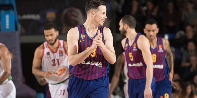 EuroLeague Power Rankings: Vol. 6