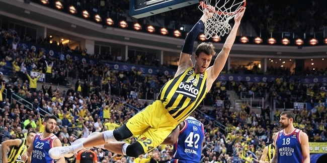 EuroLeague club 20th anniversary galleries: Fenerbahce Istanbul