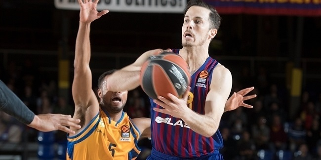 Barcelona, Heurtel pen multiyear extension