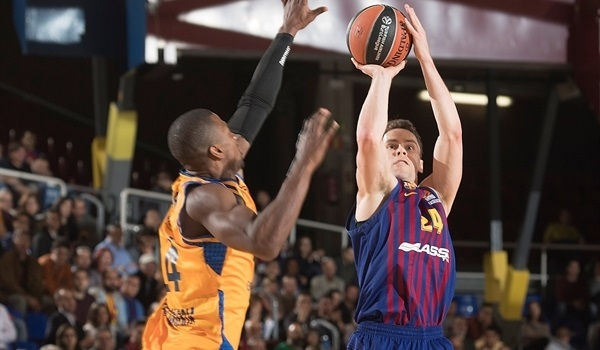 RS Round 27 report: Pangos, Kuric shine as Barcelona cruises