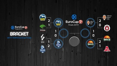 Game Center: Semifinals, Game 1