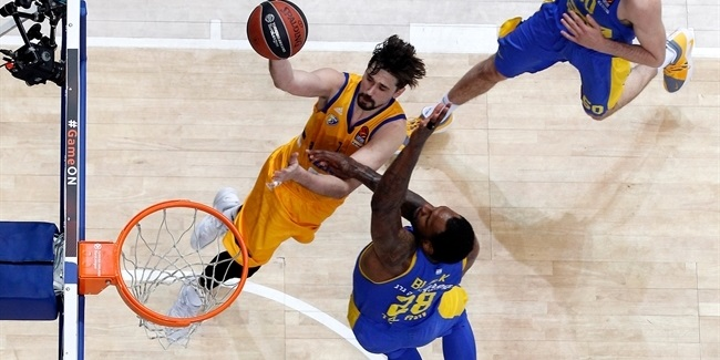 2019-20 Games to Watch: Khimki Moscow Region