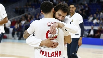 EuroLeague double-round week on social media