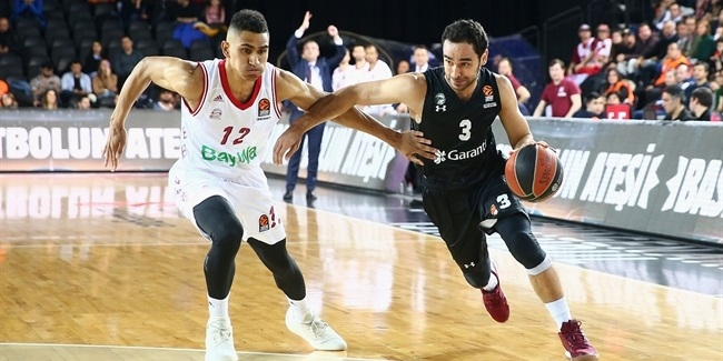 Three-point shooting and desire propelled Darussafaka