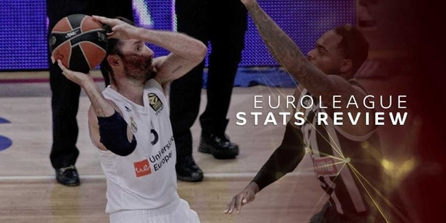 Madrid's Rudy Fernandez shows why he's clutch