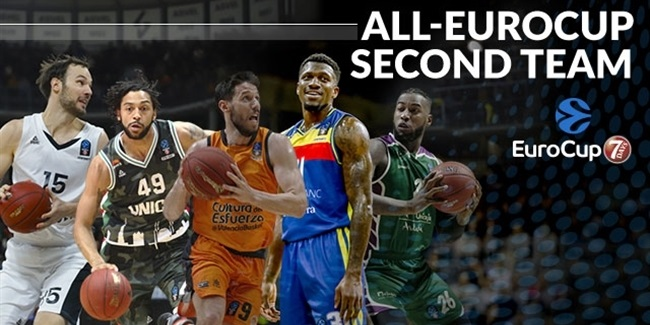 2018-19 All-EuroCup Second Team