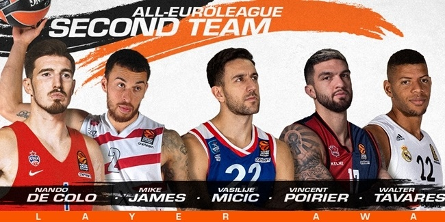2018-19 All-EuroLeague Second Team presented by 7DAYS