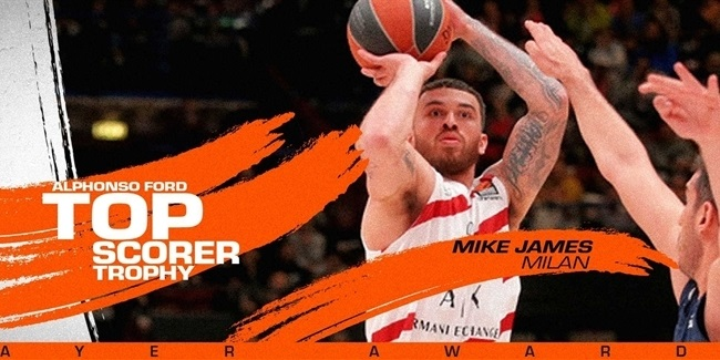 Alphonso Ford Top Scorer: Mike James, Milan