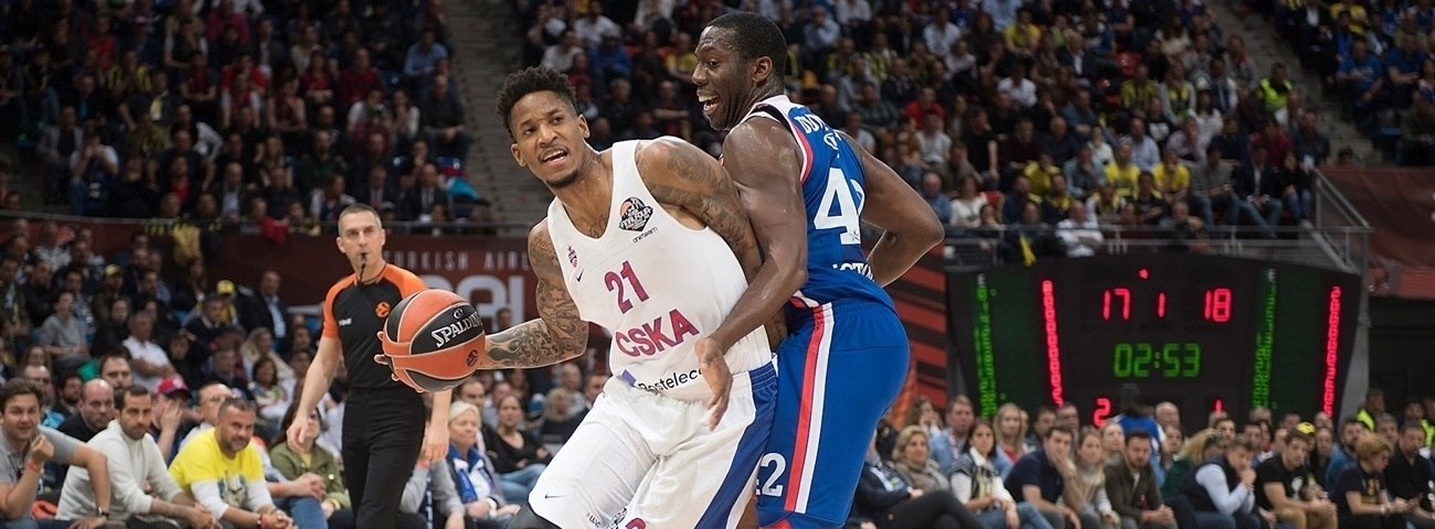 2019-20 Games to Watch: CSKA Moscow