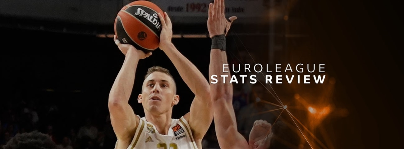 Round 2 Stats Review