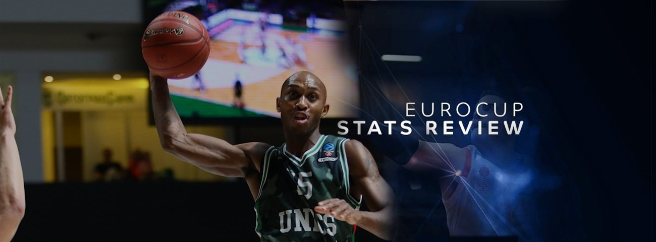 Stats Review, Round 4: Partizan stands alone