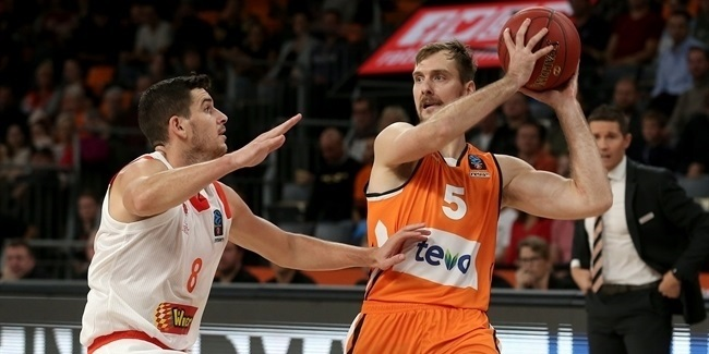7DAYS EuroCup, Regular Season Round 5: ratiopharm Ulm vs. Maccabi Rishon Lezion