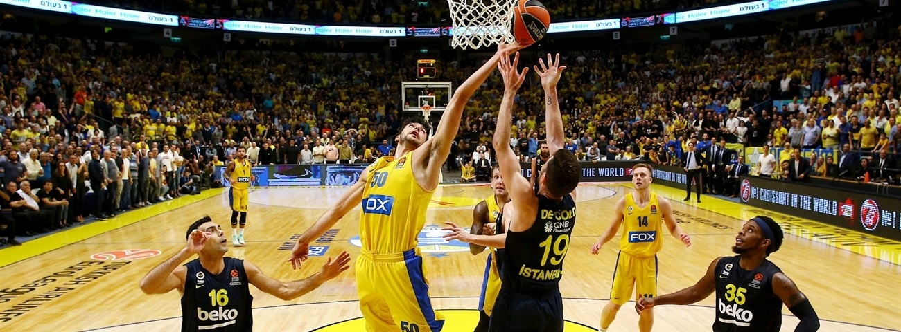 Maccabi delivers defense and determination