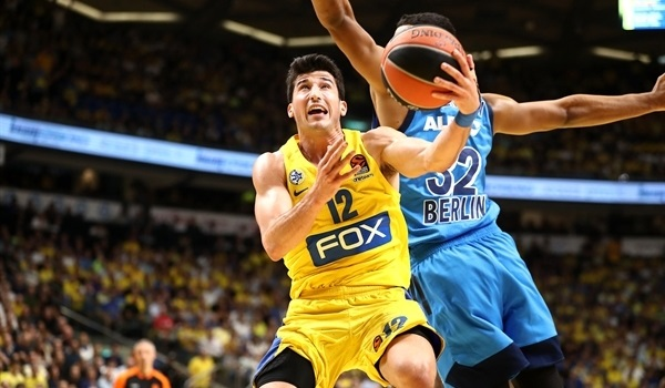 RS07 Report: Maccabi routs ALBA in fifth straight win