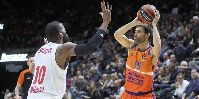 RS Round 8: Valencia Basket vs. FC Bayern Munich