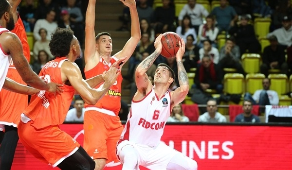 RS08 Report: Monaco beats Rishon, punches Top 16 ticket
