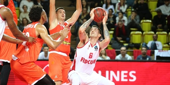 7DAYS EuroCup, Regular Season Round 8: AS Monaco vs. Maccabi Rishon LeZion