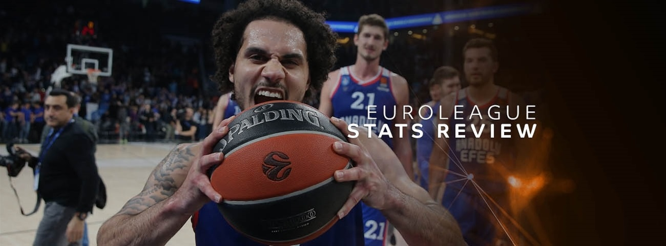 Round 11 Stats Review