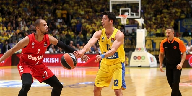 Maccabi loses point guards DiBartolomeo, Wolters