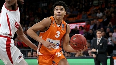 7DAYS EuroCup Rising Star Candidates