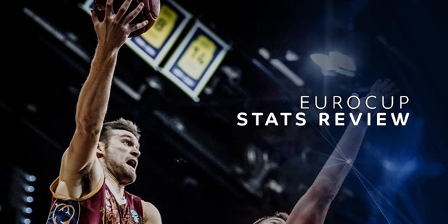 Stats Review: Top 16, Round 1