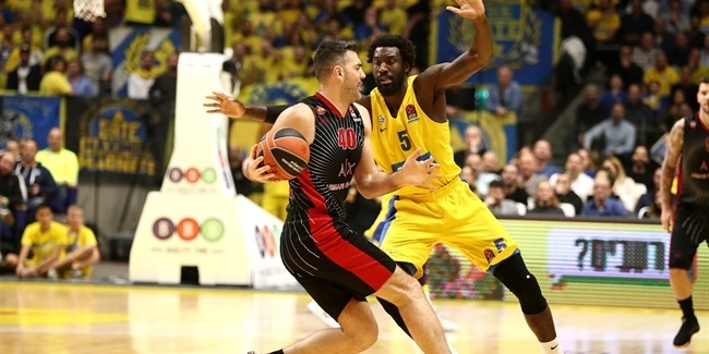 RS Round 20: Maccabi FOX Tel Aviv vs. AX Armani Exchange Milan