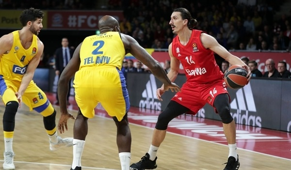 Led by pain-free Dedovic, Bayern took a step forward