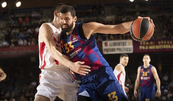 RS21 Report: Mirotic leads Barcelona to home win