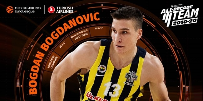 2010-20 All-Decade Team: Bogdan Bogdanovic
