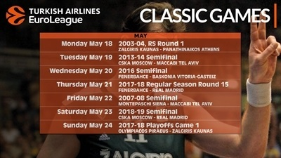 Classic EuroLeague games daily!