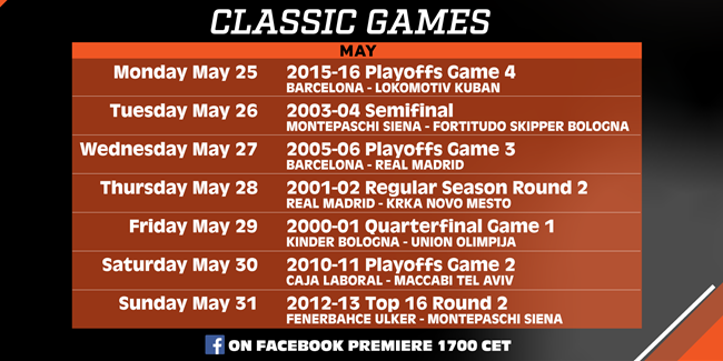 Here come more classic EuroLeague games – daily!