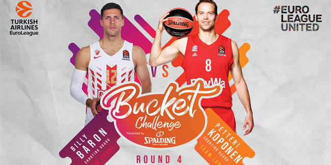 Larkin, Nedovic headline the Bucket Challenge from home