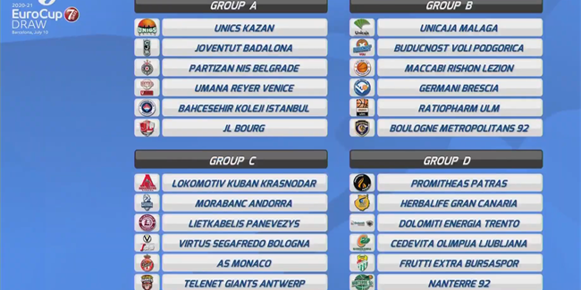 2020-21 7DAYS EuroCup Draw results, calendar!