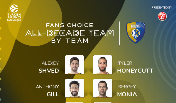Fans Choice All-Decade Team: Khimki Moscow Region