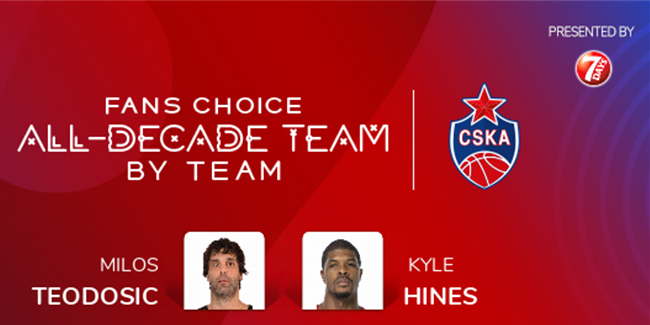 Fans Choice All-Decade Team: CSKA Moscow