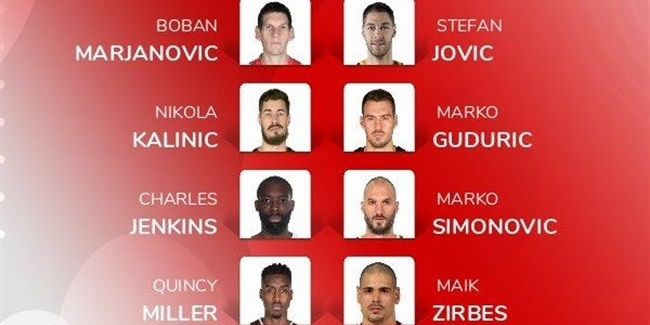 Fans Choice All-Decade Team: Crvena Zvezda mts Belgrade