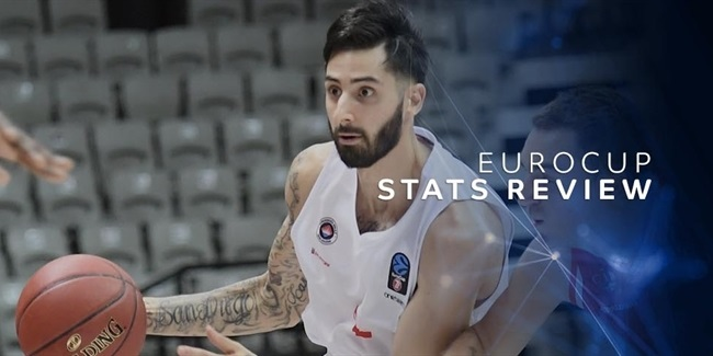 Round 2 Stats Review: Inside a scoring duel