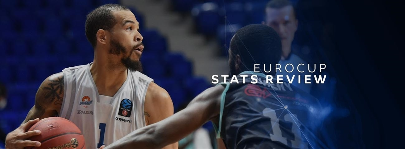 Round 3 Stats Review: Pick-and-roll play