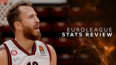 Stats Review: Most effective, most early