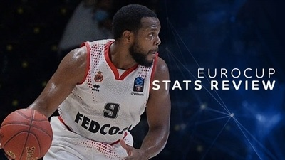 Round 4 Stats Review: Monaco's put-back party