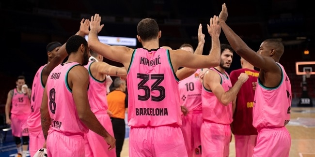 Stats Review: EuroLeague efficiency landscape