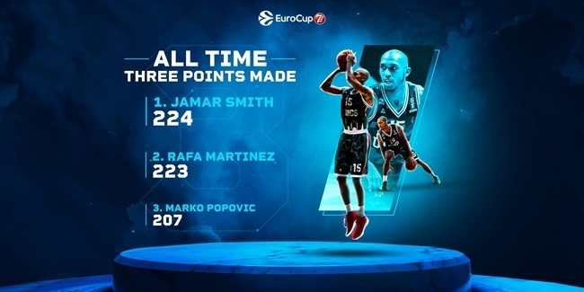 Smith is the EuroCup's new three-point king