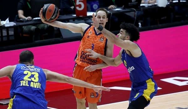 RS10 Report: Valencia rallies past Maccabi in a thriller