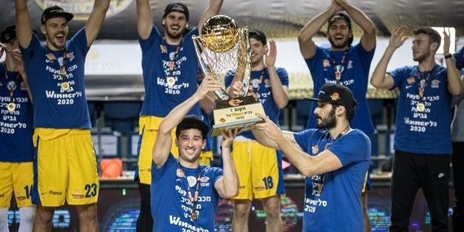 Maccabi captures Israel's Winner Cup