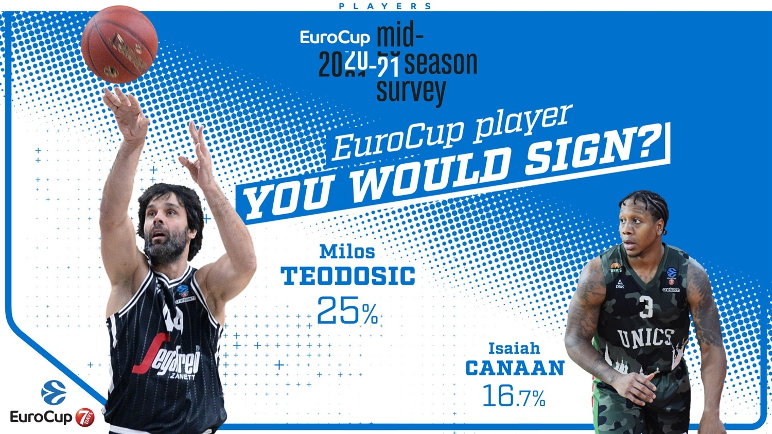 2020_21_MID-SEASON_SURVEY_player-you-would-sign_16x9