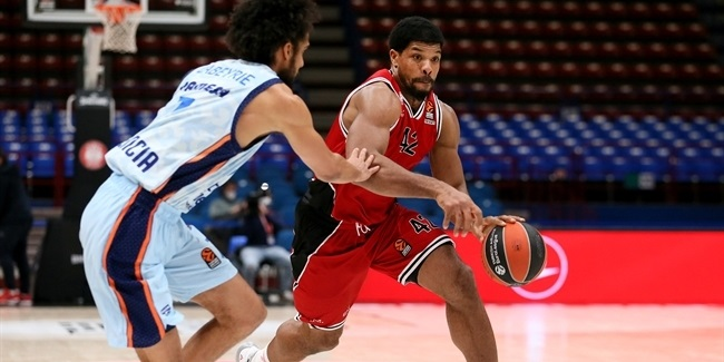 RS Round 19: AX Armani Exchange Milan vs. Valencia Basket