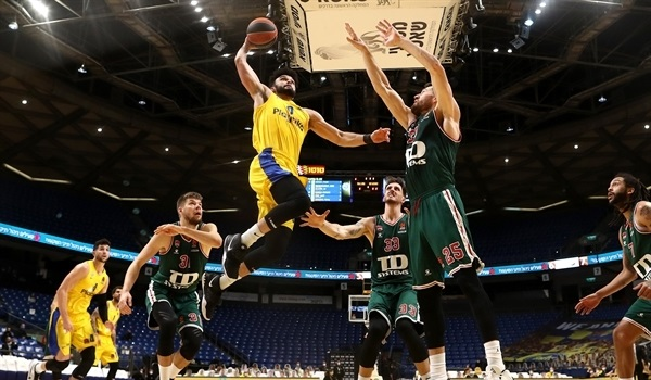 RS20 Report: Maccabi holds off Baskonia