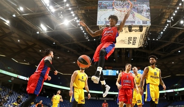 RS27 Report: CSKA holds off Maccabi's comeback