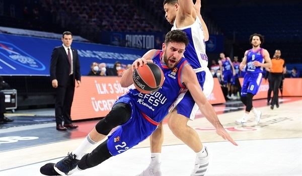RS28 Report: Efes dominates CSKA for 6th straight win