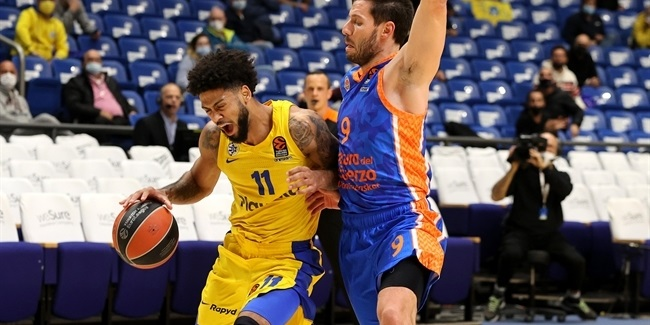 Rebounding, Dorsey let Maccabi end losing streak